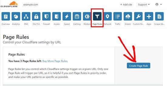 page rules را در وردپرس را پیکربندی کنید