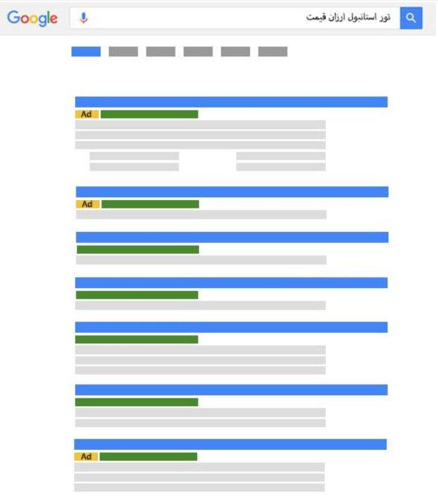 طریقه کارکرد تبلیغات جستجوی گوگل