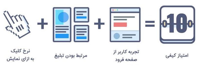 3 معیار گوگل برای امتیاز دادن به تبلیغات پولی گوگل ادز