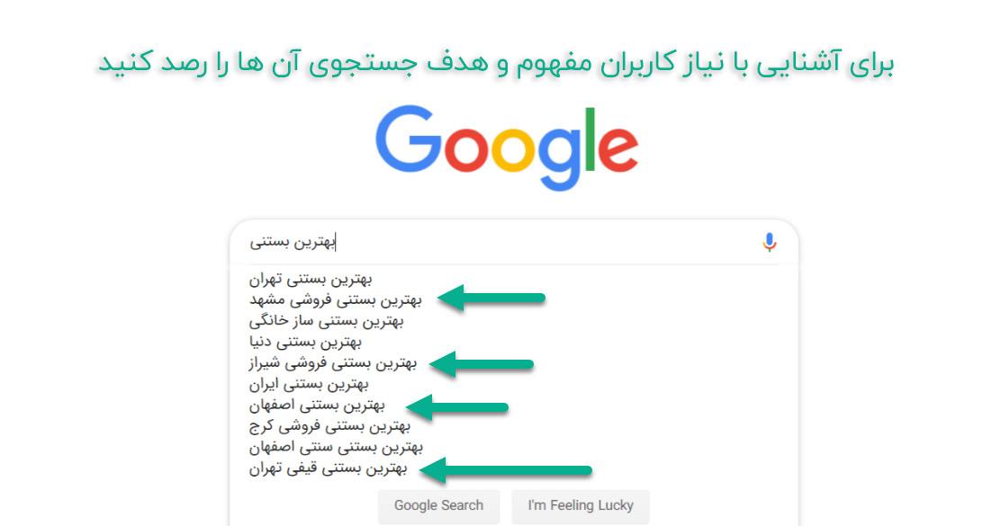 رصد کردن جستجوهای کاربران در گوگل برای درک نیاز آن ها | ۳ فاکتور مهم سئو از زبان گوگل
