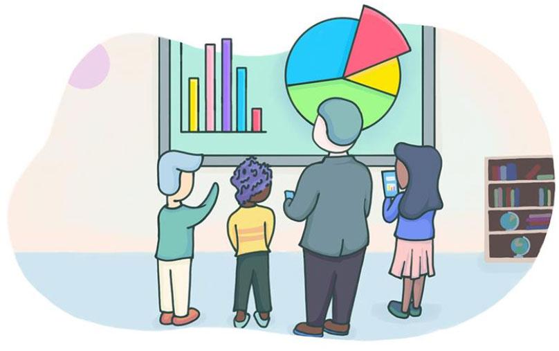 تحلیل و بررسی وضعیت کمپین در گوگل ادوردز