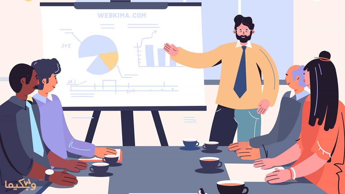 11 مرحله تنظیم بیزینس پلن و بوم کسبوکار