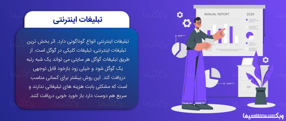 بازاریابی اینترنتی چیست؟ - تبلیغات اینترنتی یا Internet advertisement