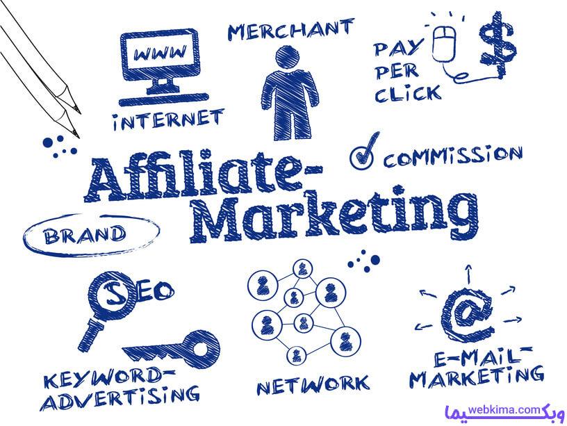 بازاریابی وابسته یا همکاری در فروش