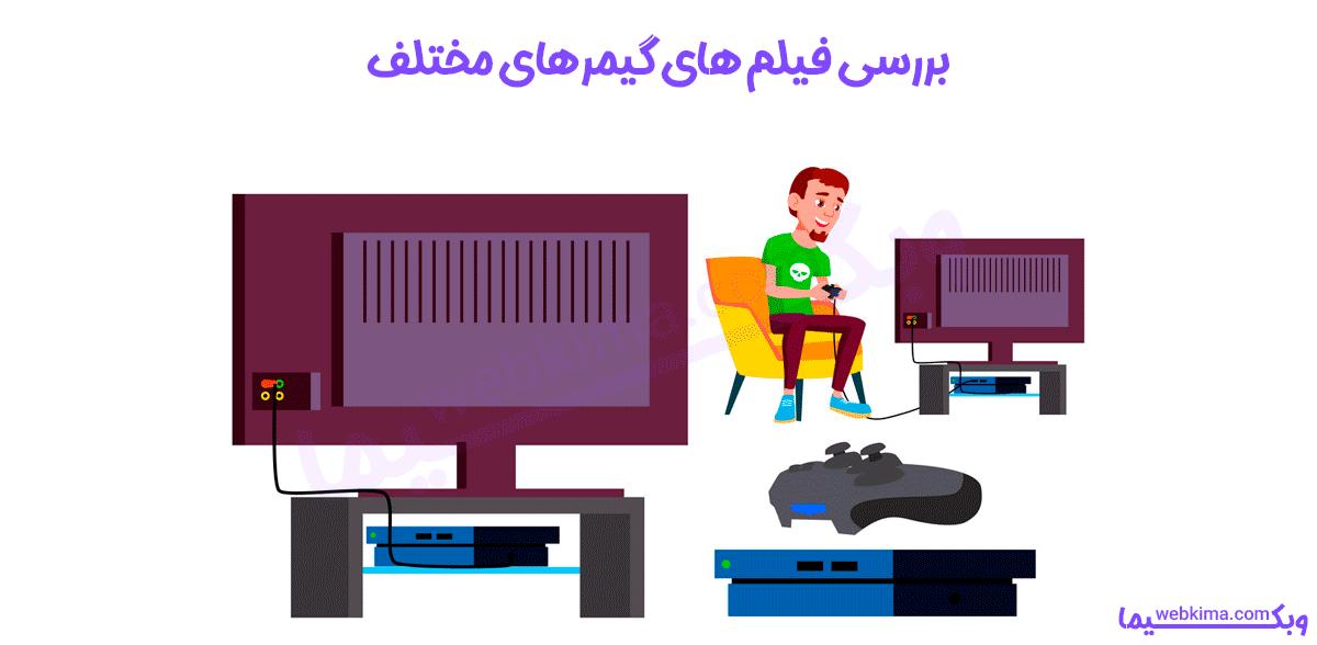 تولید ویدیوهای خاص برای درآمدزایی از یوتیوب