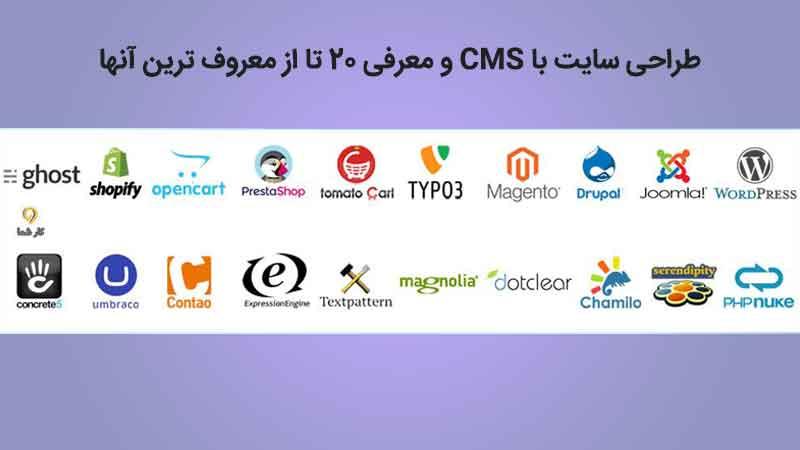 طراحی سایت با CMS و معرفی 20 تا از معروف ترین آنها