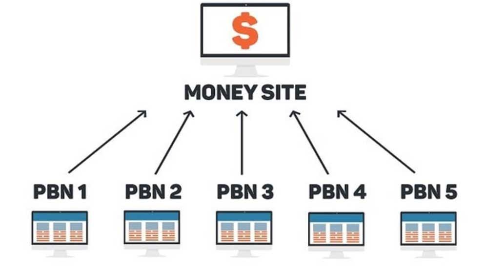 PBN چیست؟