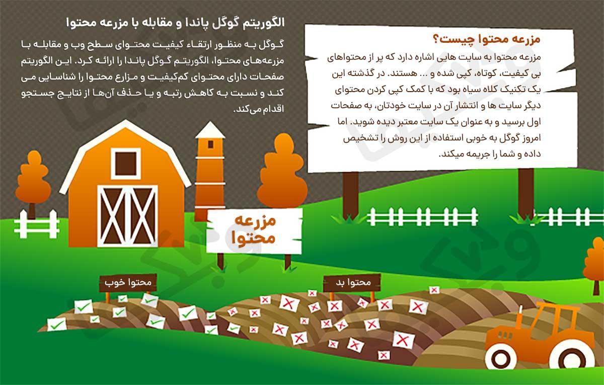 مزرعه محتوا چیست؟