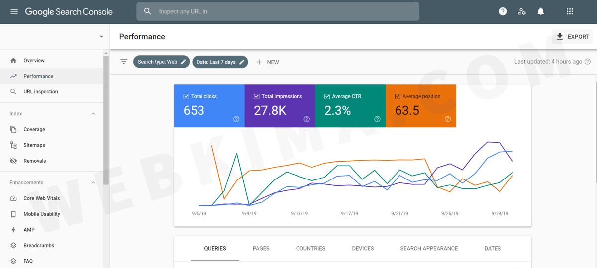 ابزار گوگل سرچ کنسول (Google Search Console)