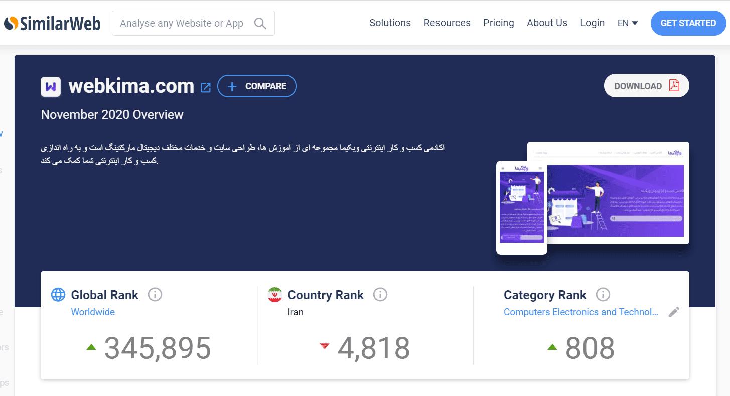 ابزار SimilarWeb