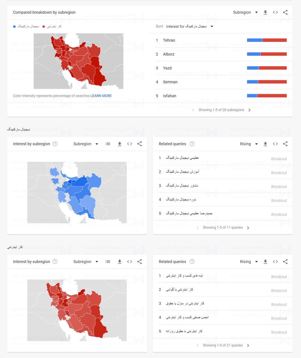آموزش گوگل ترندز - ویژگی Interest By Subregion در ابزار گوگل ترندز