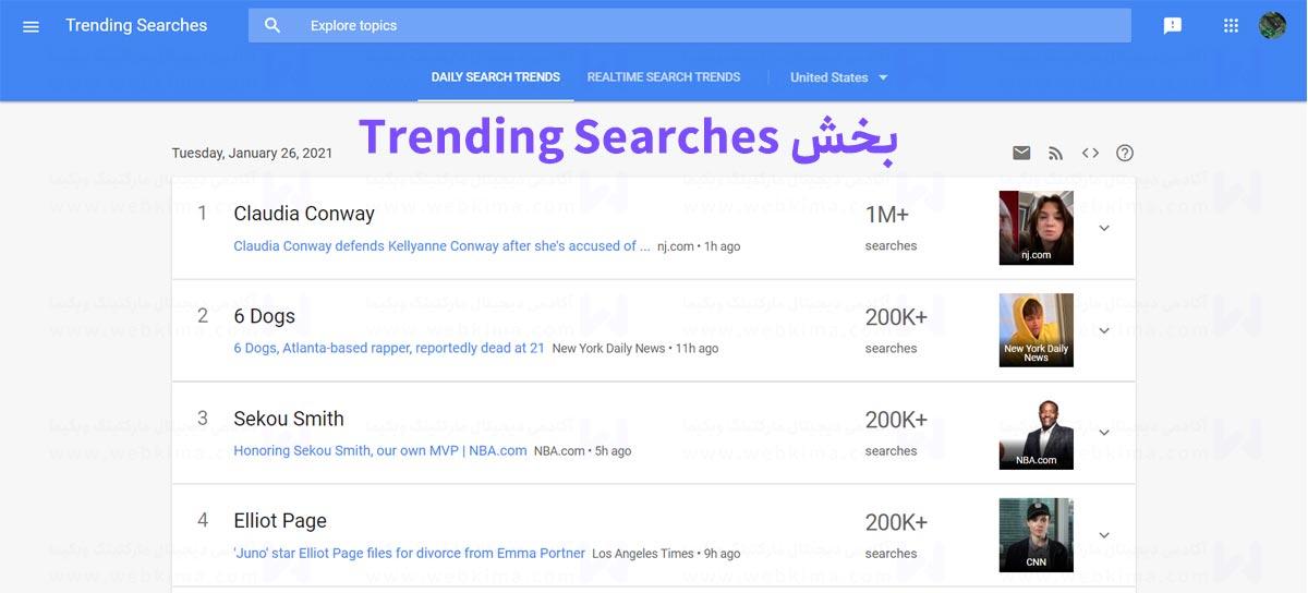 بخش Trending Searches در ابزار گوگل ترندز