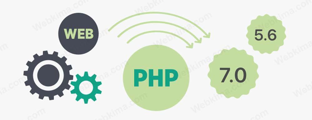 از کدام نسخه php استفاده کنیم؟