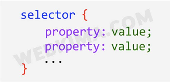تصویری از ساختار کدهای CSS
